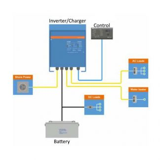 Chargers, Inverters & Voltage Converters